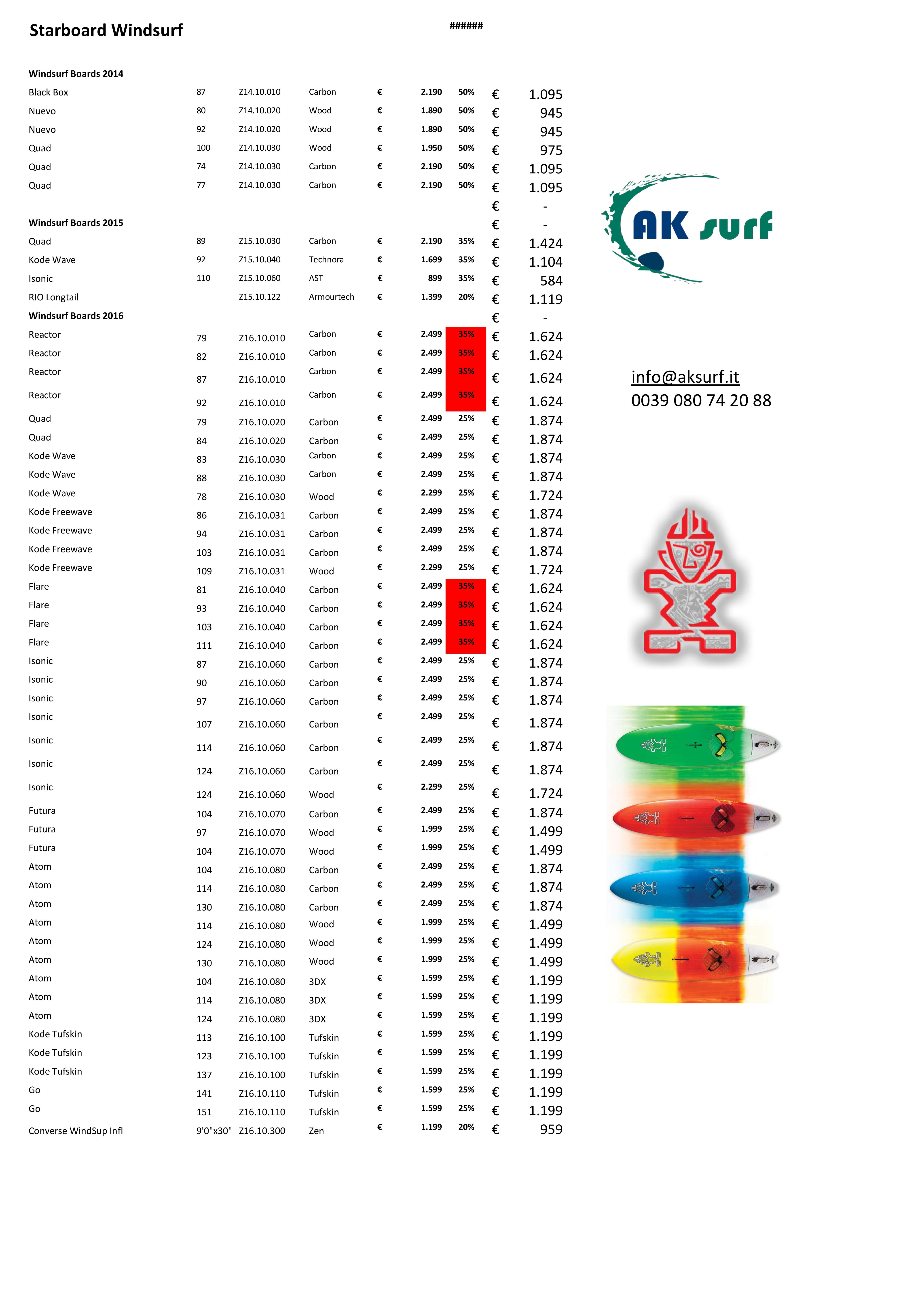 stock pdf sett 2016 Starboard closeout_2